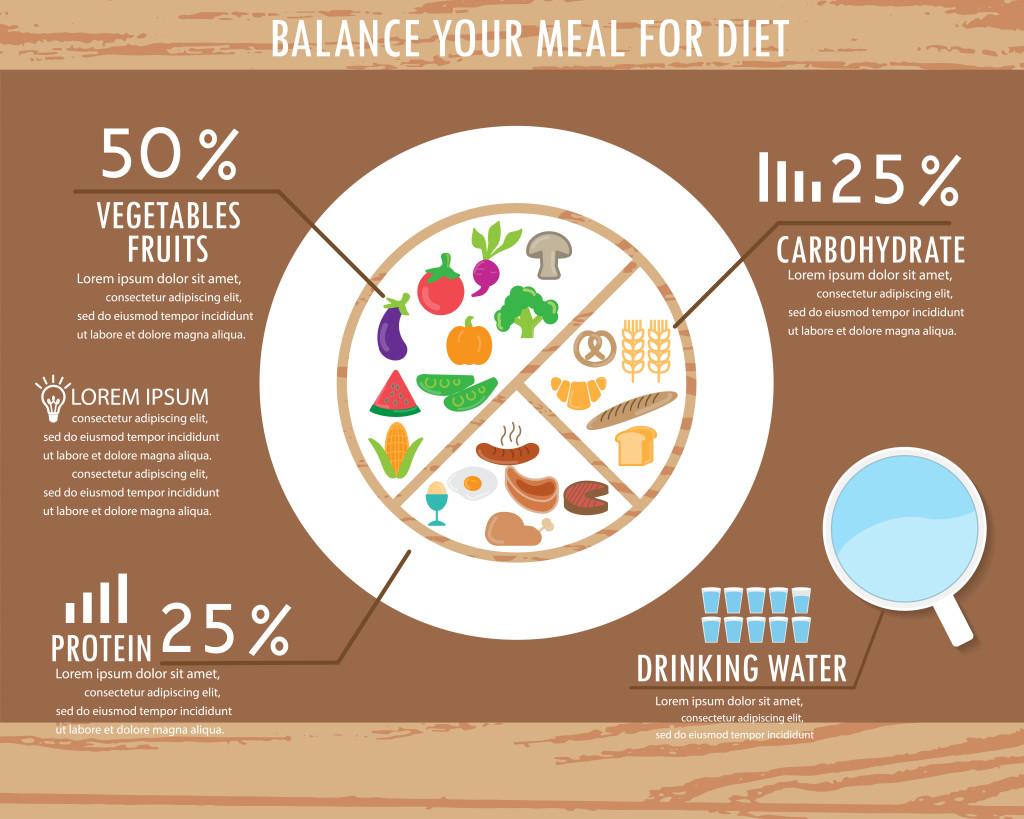 ENJOY A BALANCED DIET